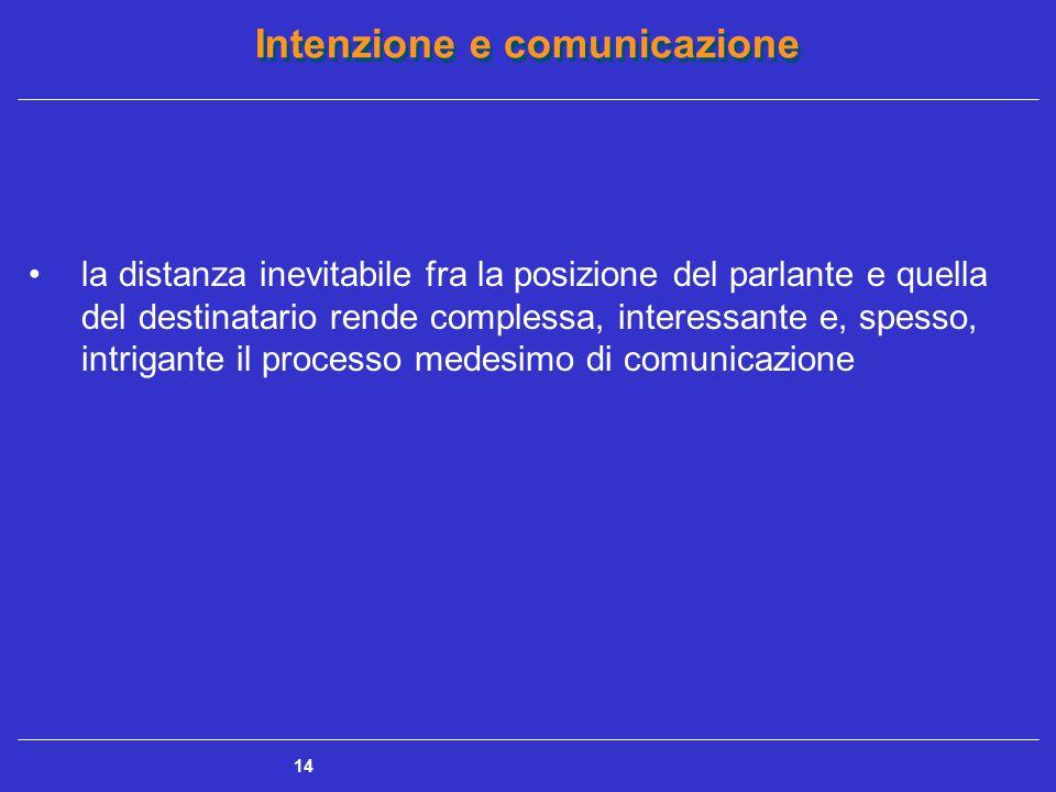 la distanza inevitabile fra la posizione del parlante e quella del destinatario rende complessa, interessante e, spesso, intrigante il processo medesimo di comunicazione
