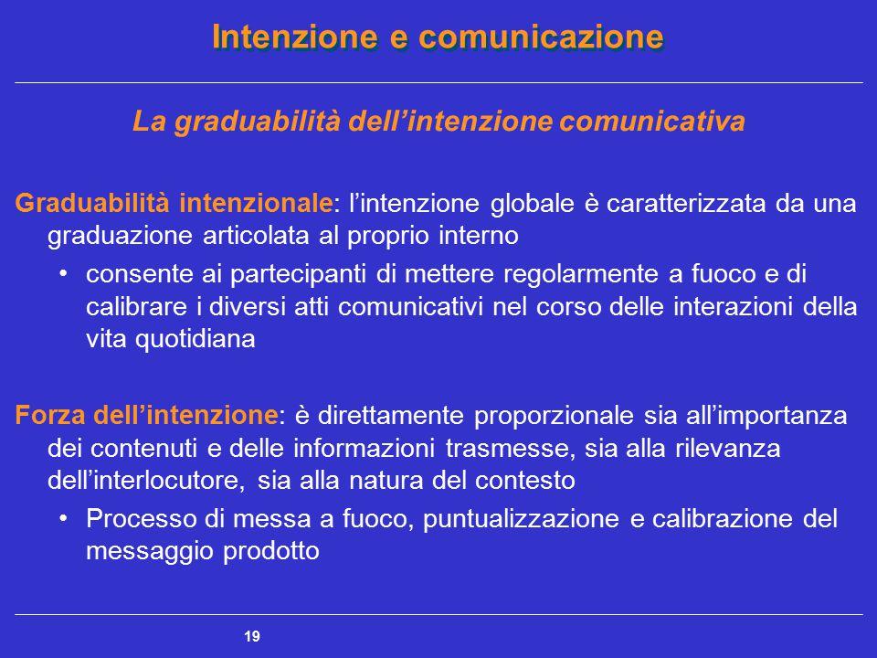 La graduabilità dell'intenzione comunicativa