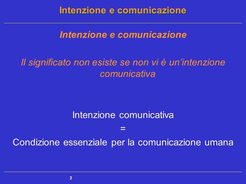 Intenzione e comunicazione
