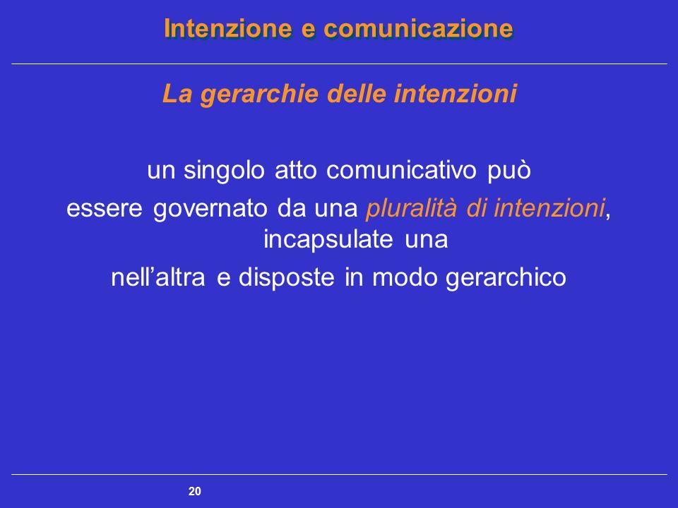 La gerarchie delle intenzioni un singolo atto comunicativo può