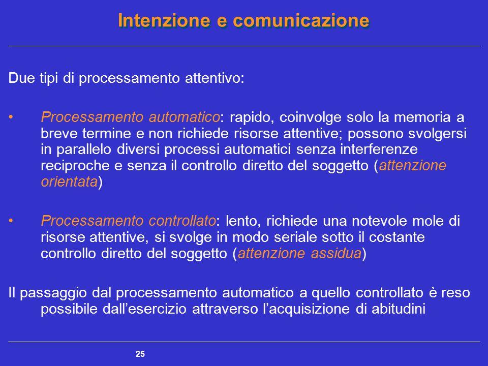 Due tipi di processamento attentivo: