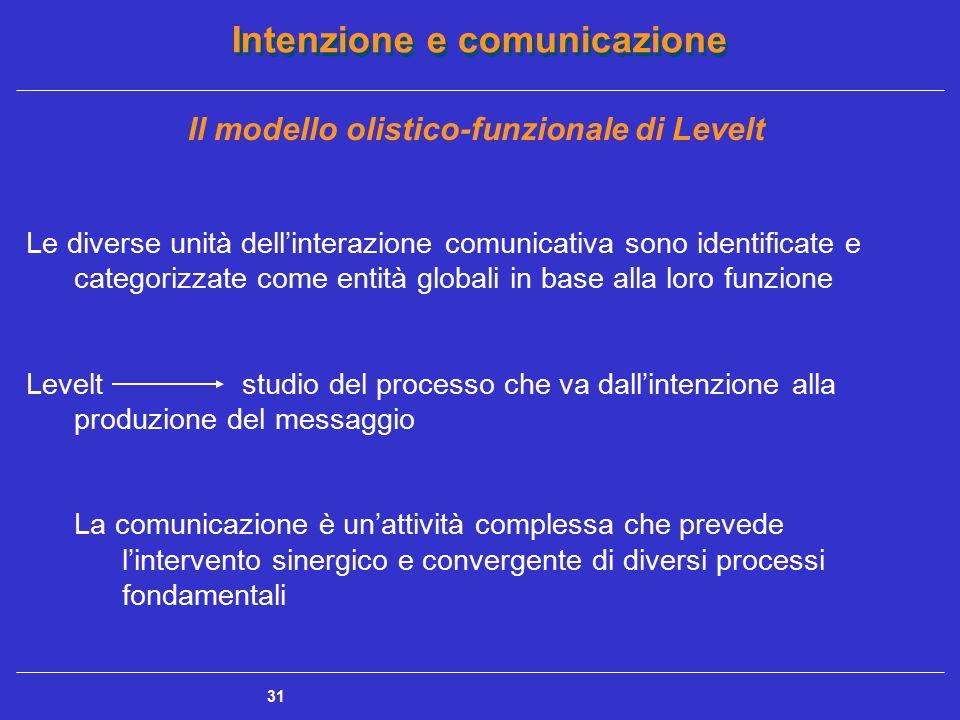 Il modello olistico-funzionale di Levelt