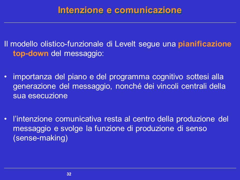 Il modello olistico-funzionale di Levelt segue una pianificazione top-down del messaggio: