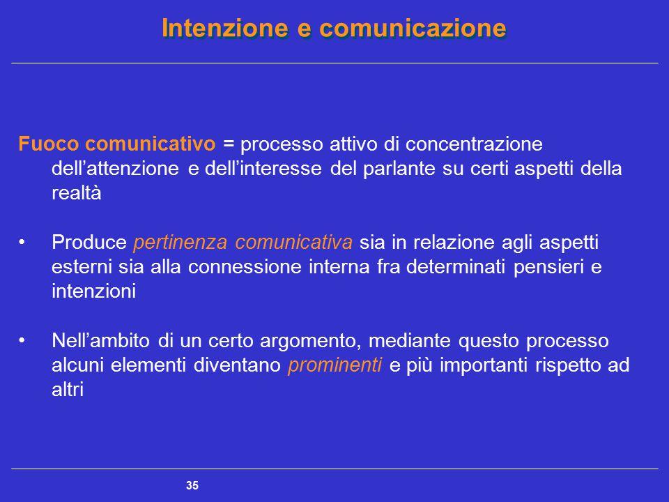 Fuoco comunicativo = processo attivo di concentrazione dell'attenzione e dell'interesse del parlante su certi aspetti della realtà