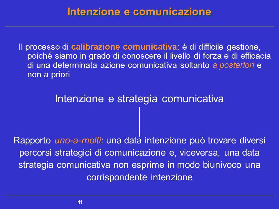 Intenzione e strategia comunicativa