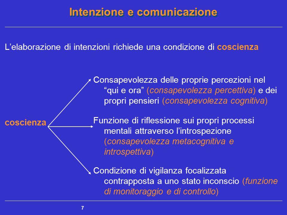 L'elaborazione di intenzioni richiede una condizione di coscienza