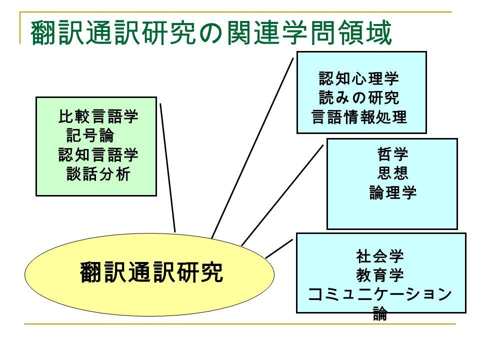 翻訳通訳研究の関連学問領域 翻訳通訳研究 認知心理学 読みの研究 言語情報処理 比較言語学 記号論、 認知言語学 談話分析