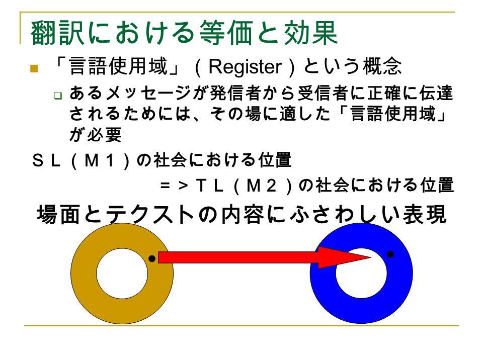 翻訳における等価と効果 場面とテクストの内容にふさわしい表現 「言語使用域」(Register)という概念