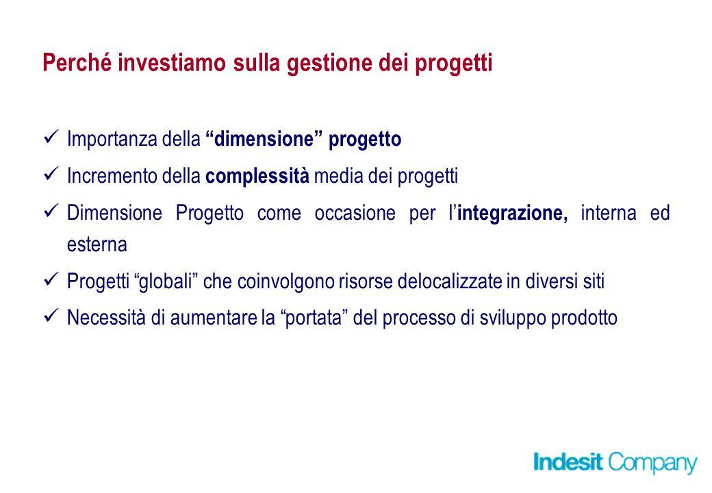 Perché investiamo sulla gestione dei progetti