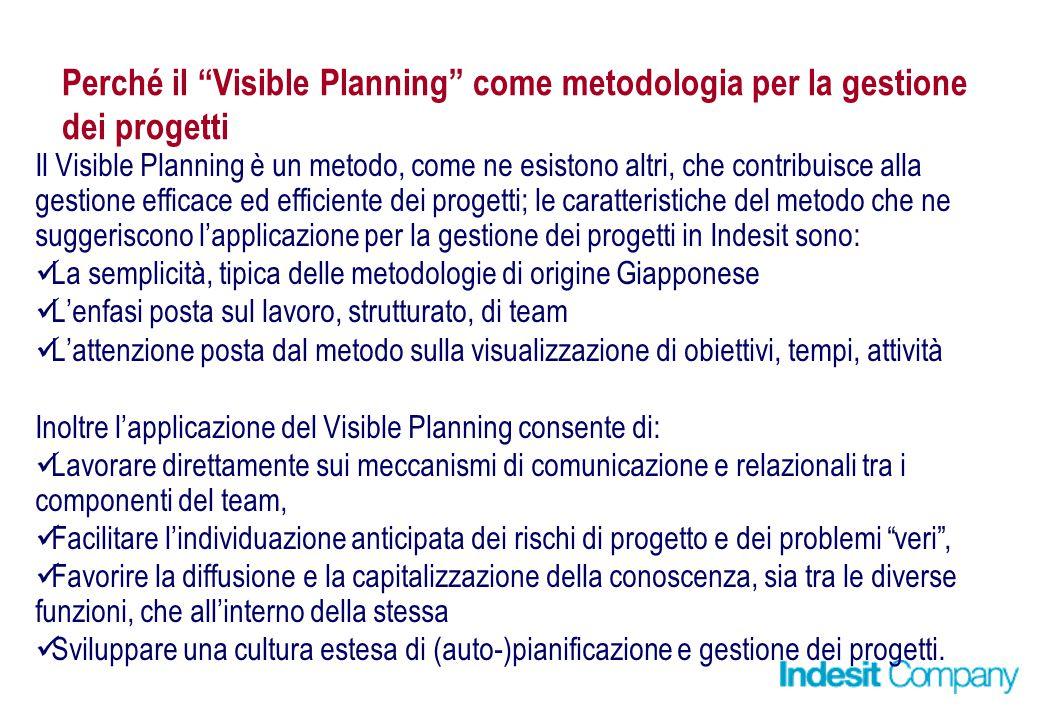 Perché il Visible Planning come metodologia per la gestione dei progetti