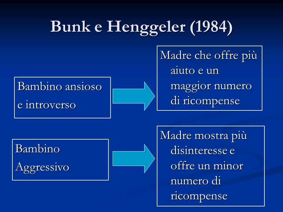 Bunk e Henggeler (1984) Madre che offre più aiuto e un maggior numero di ricompense. Bambino ansioso.