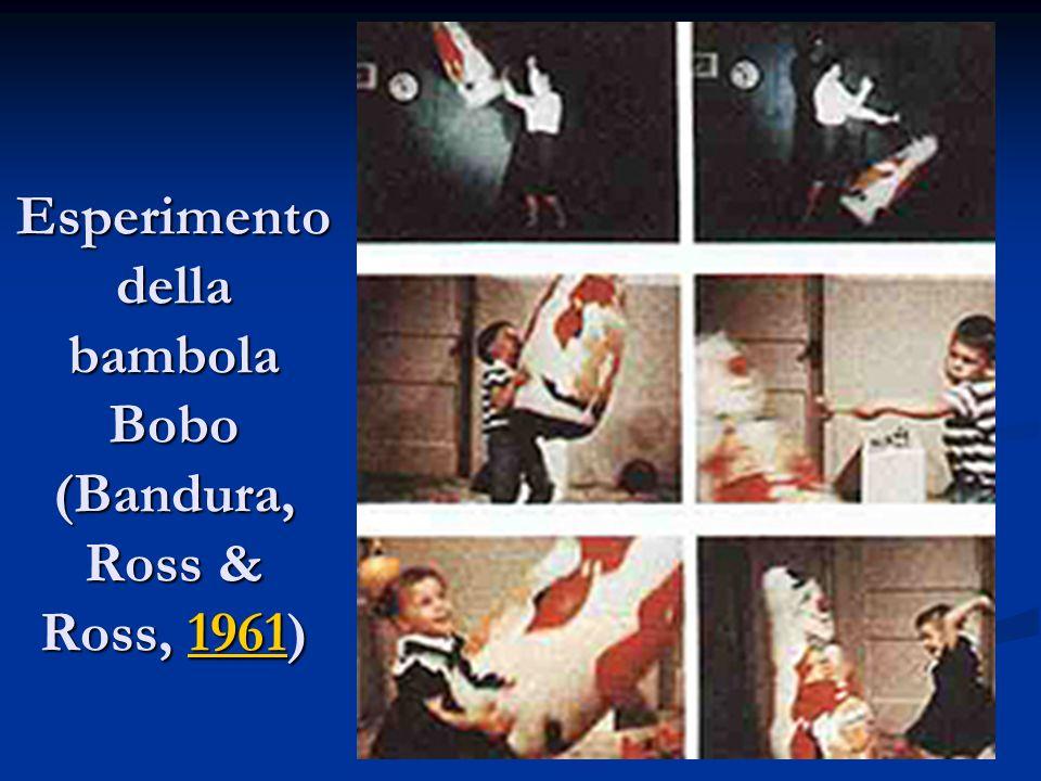 Esperimento della bambola Bobo (Bandura, Ross & Ross, 1961)