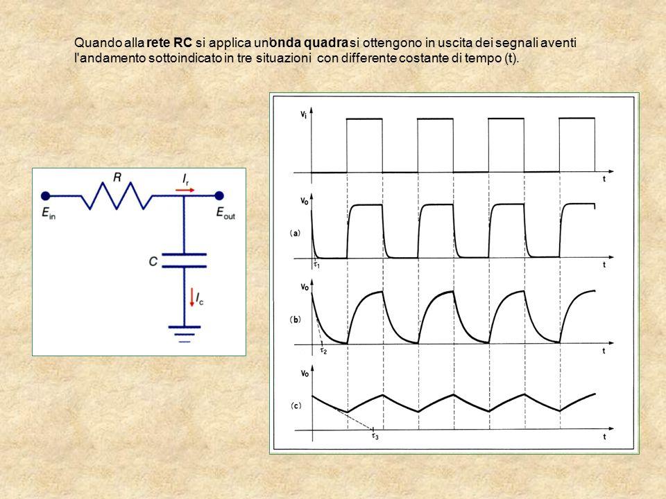 Quando alla rete RC. si applica un onda quadra. si ottengono in uscita dei segnali aventi.