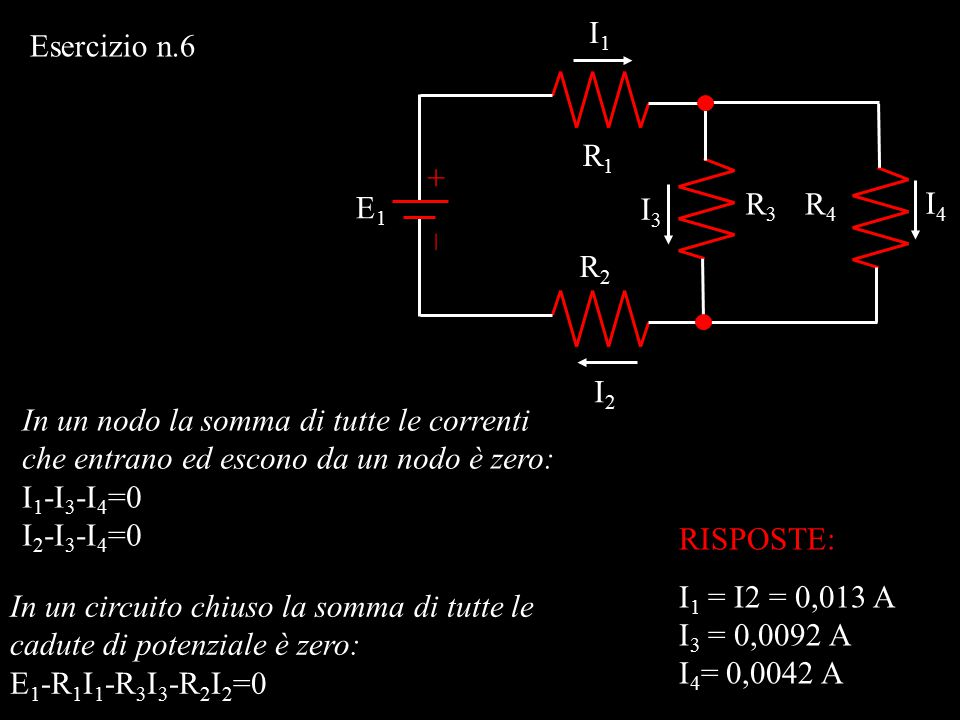 I1 Esercizio n.6. R1. + – R3. R4. E1. I4. I3. R2. I2. In un nodo la somma di tutte le correnti che entrano ed escono da un nodo è zero: