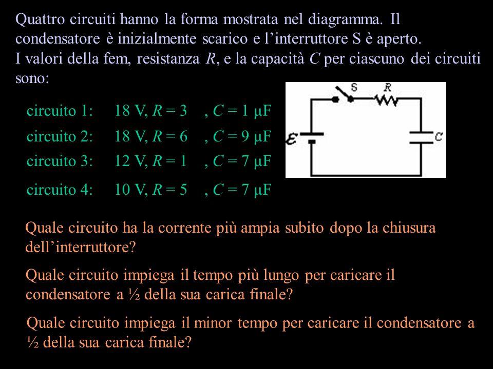 Quattro circuiti hanno la forma mostrata nel diagramma