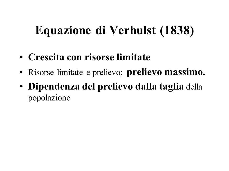 Equazione di Verhulst (1838)