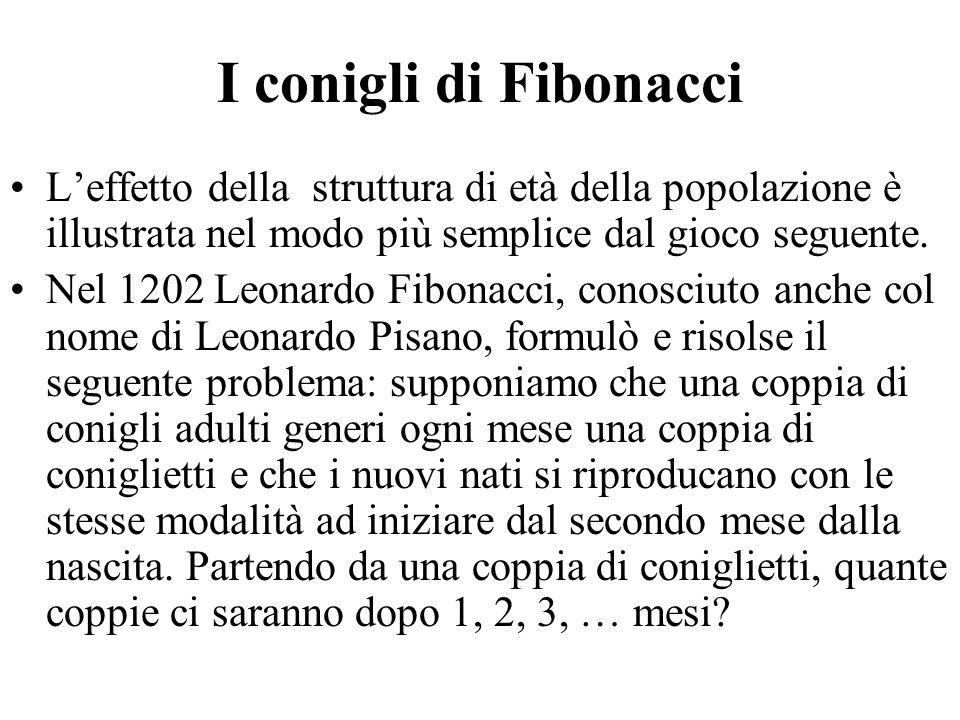 I conigli di Fibonacci L'effetto della struttura di età della popolazione è illustrata nel modo più semplice dal gioco seguente.