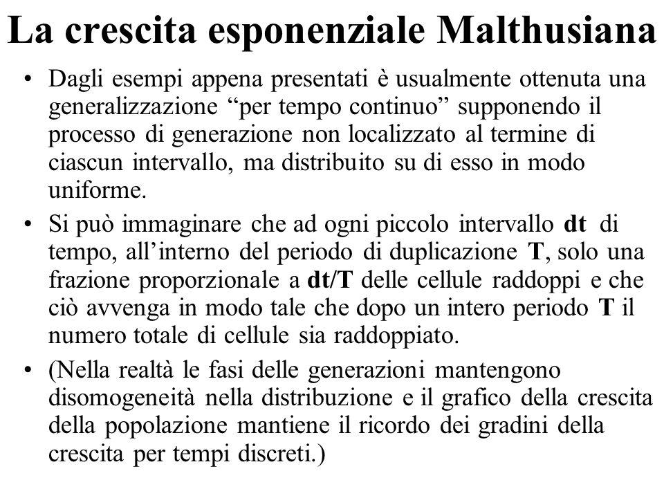 La crescita esponenziale Malthusiana
