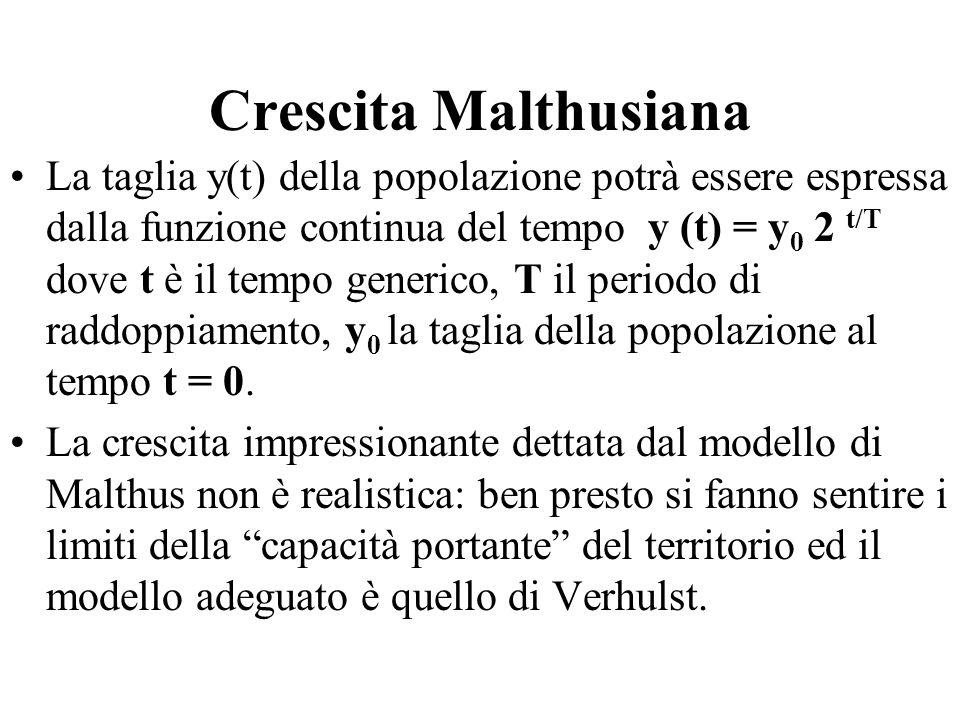 Crescita Malthusiana