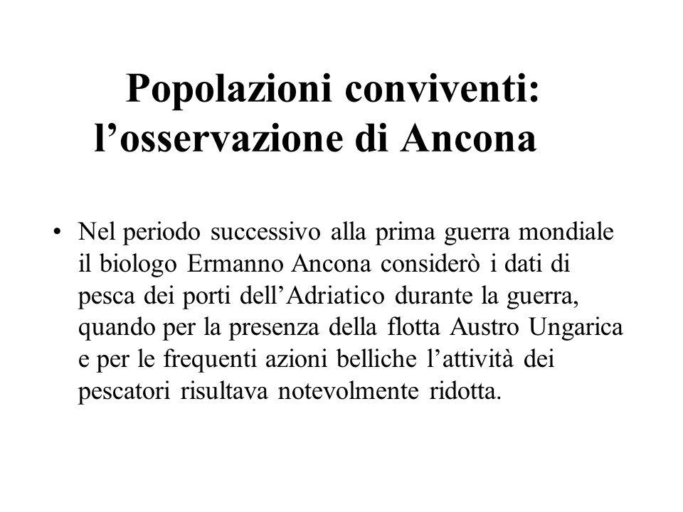 Popolazioni conviventi: l'osservazione di Ancona