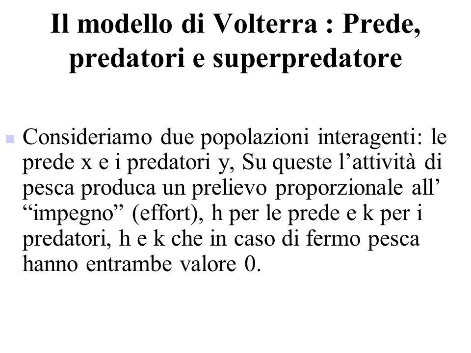 Il modello di Volterra : Prede, predatori e superpredatore