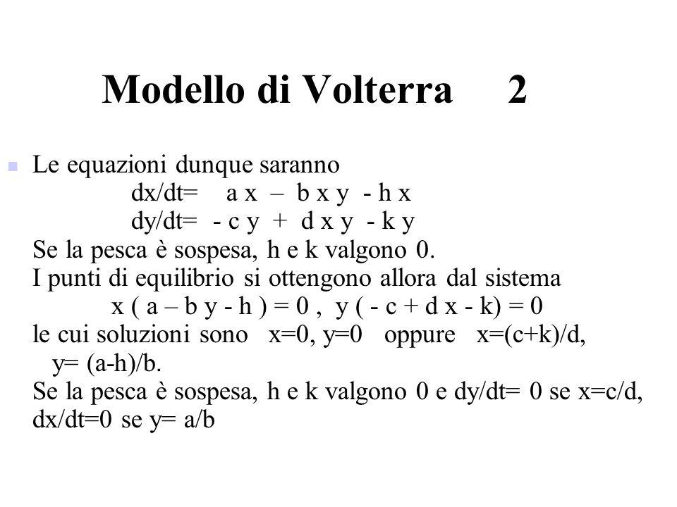 Modello di Volterra 2