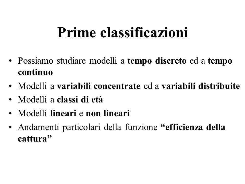 Prime classificazioni