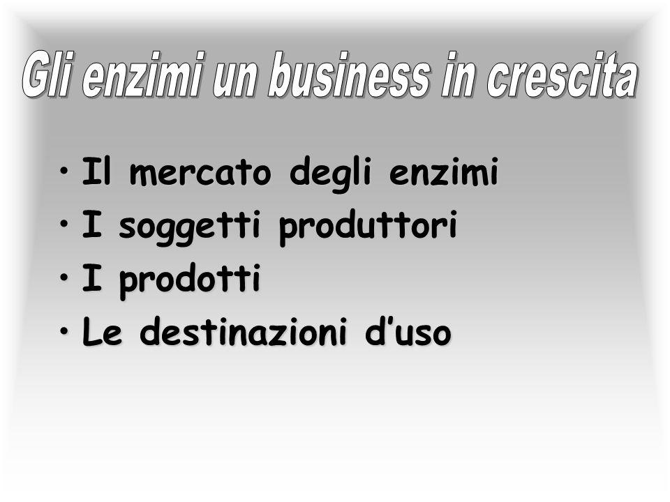 Gli enzimi un business in crescita