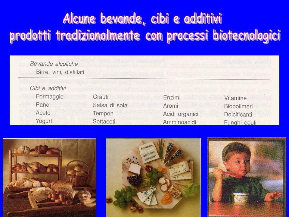 Alcune bevande, cibi e additivi