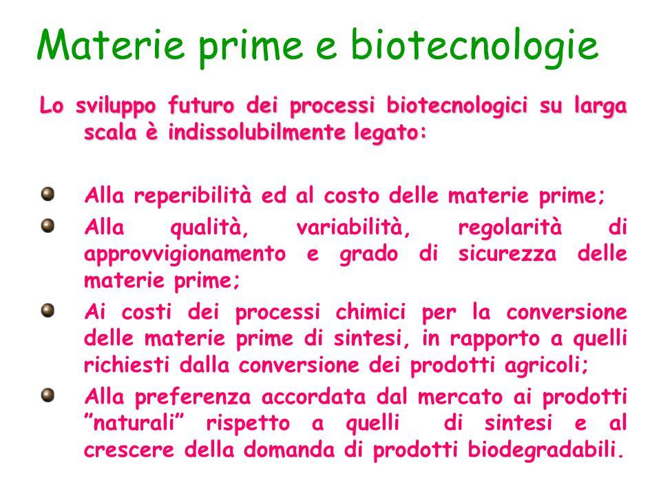 Materie prime e biotecnologie