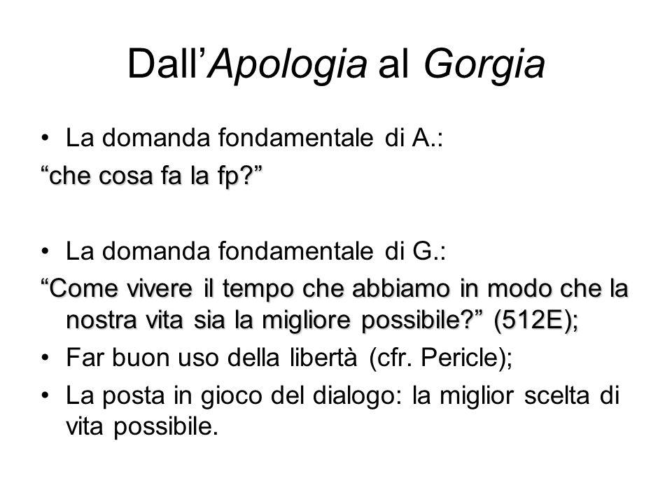 Dall'Apologia al Gorgia