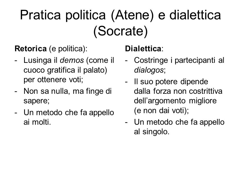 Pratica politica (Atene) e dialettica (Socrate)