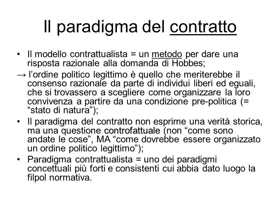Il paradigma del contratto