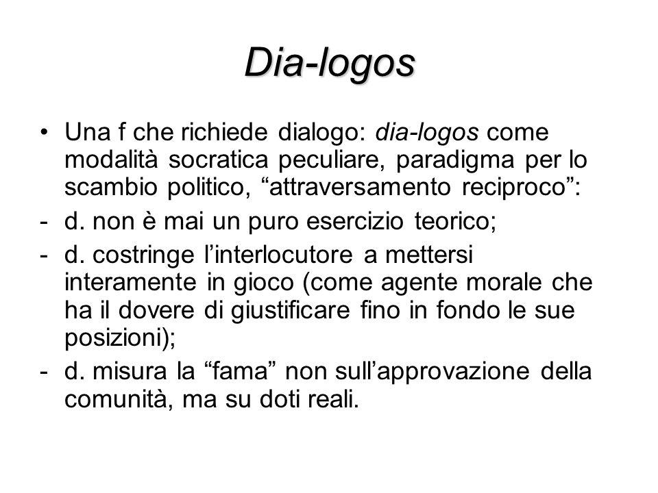 Dia-logos Una f che richiede dialogo: dia-logos come modalità socratica peculiare, paradigma per lo scambio politico, attraversamento reciproco :