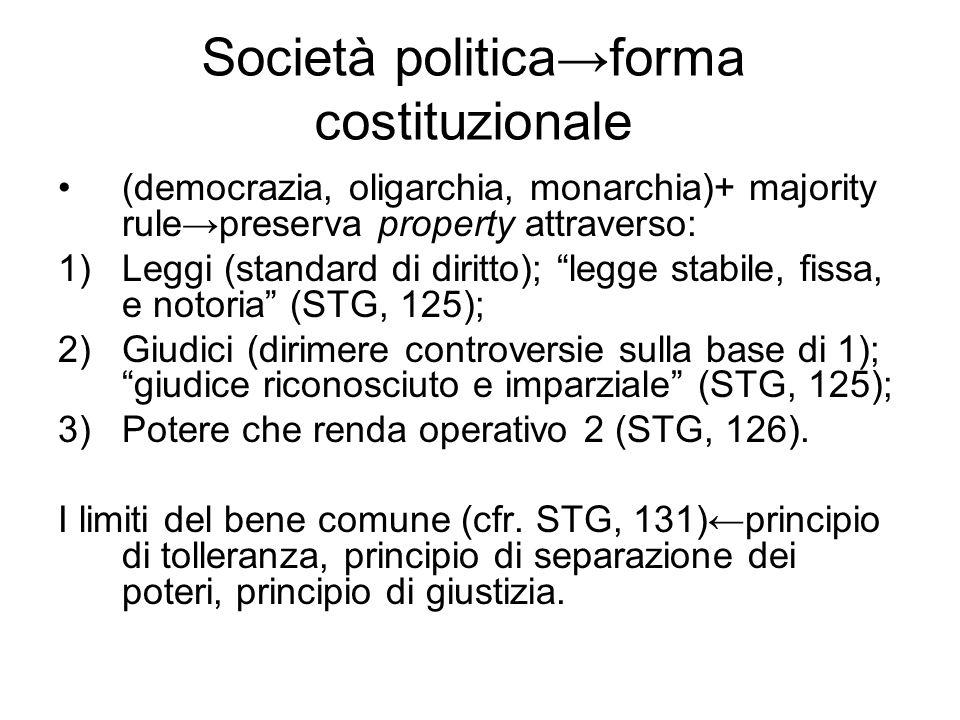 Società politica→forma costituzionale