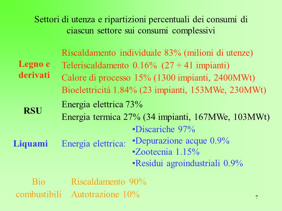 Settori di utenza e ripartizioni percentuali dei consumi di ciascun settore sui consumi complessivi