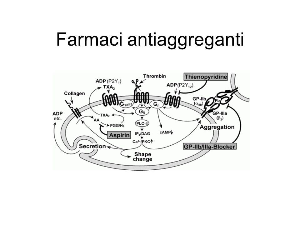Farmaci antiaggreganti