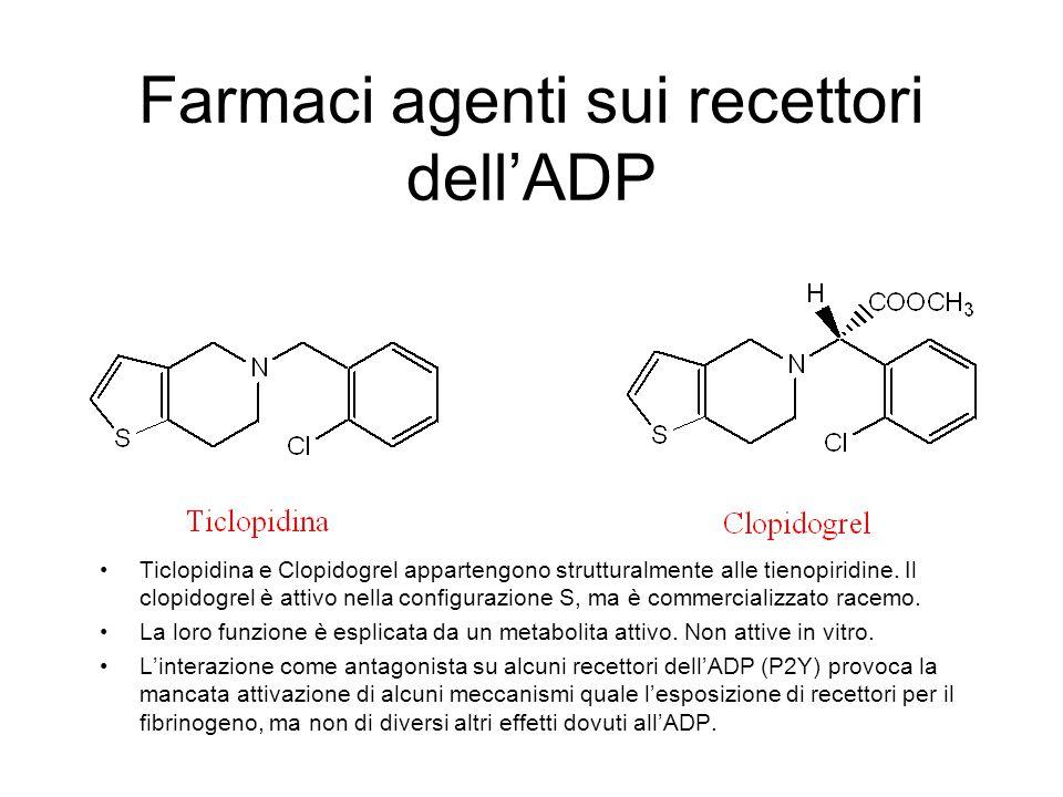 Farmaci agenti sui recettori dell'ADP