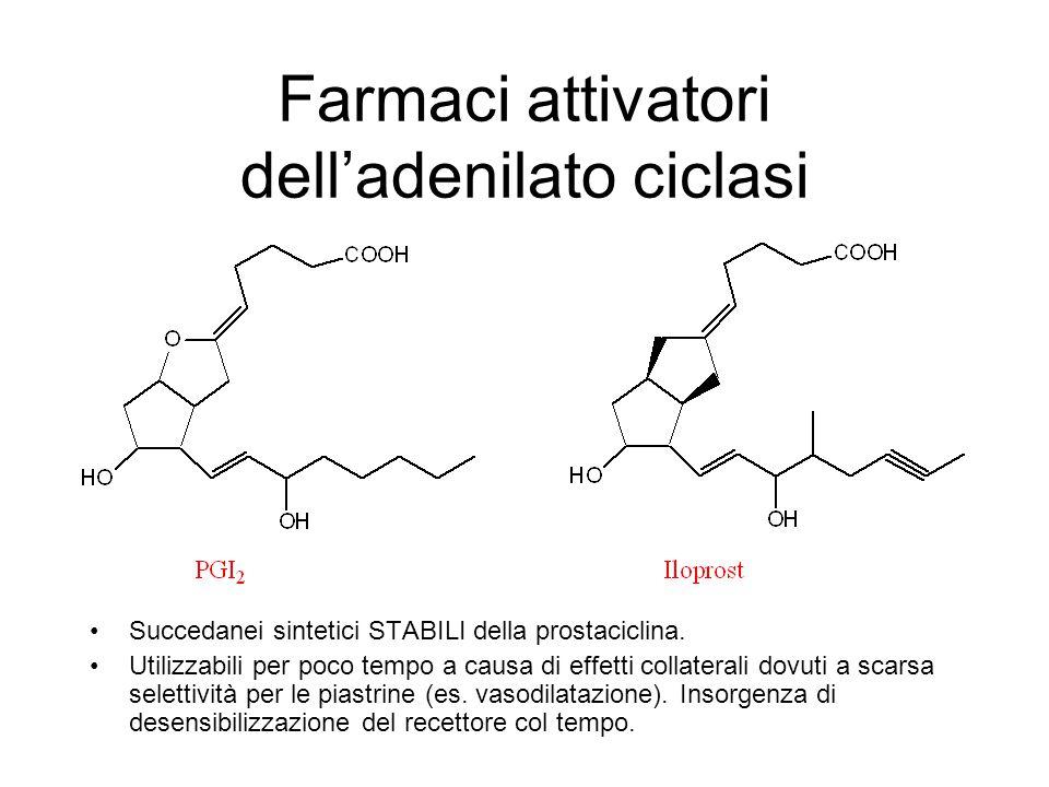 Farmaci attivatori dell'adenilato ciclasi