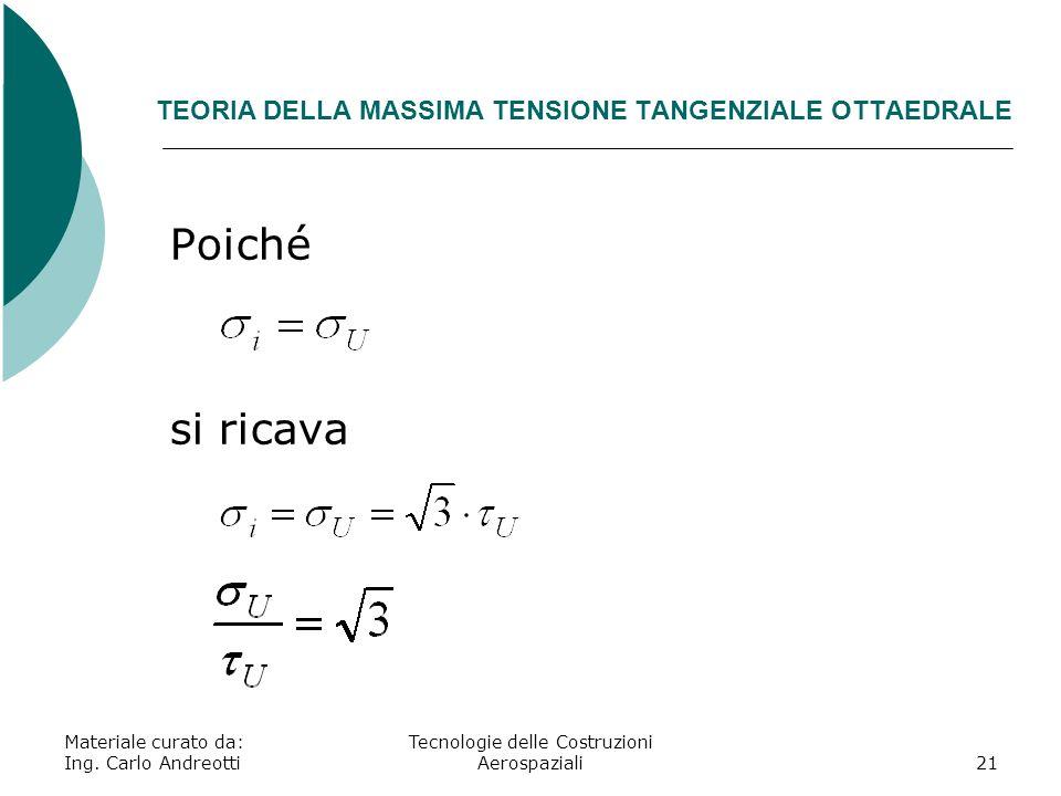 TEORIA DELLA MASSIMA TENSIONE TANGENZIALE OTTAEDRALE