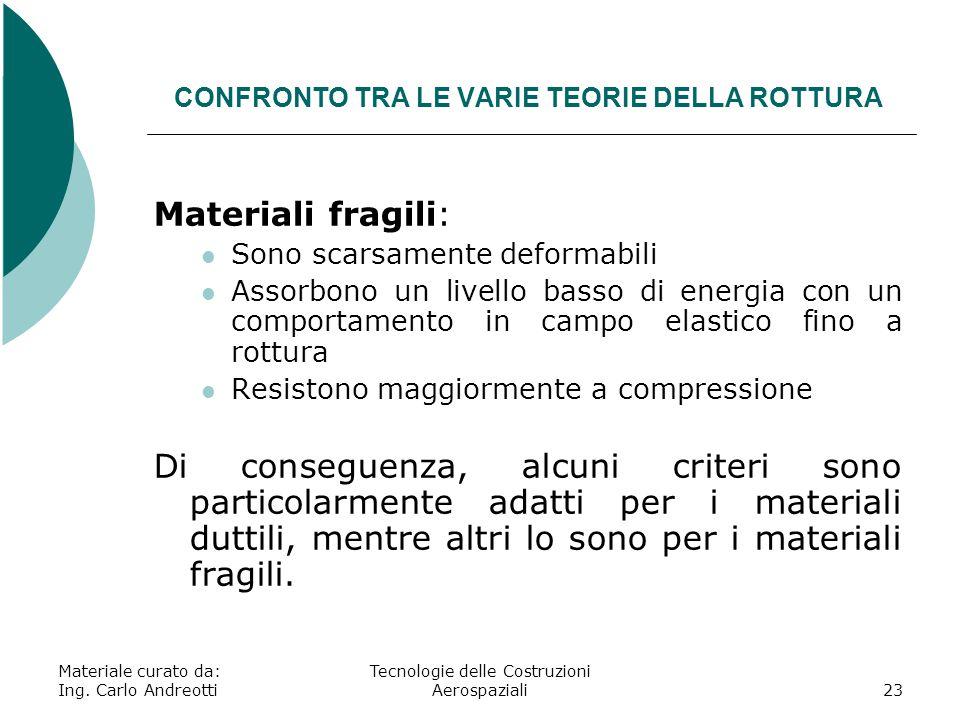 CONFRONTO TRA LE VARIE TEORIE DELLA ROTTURA