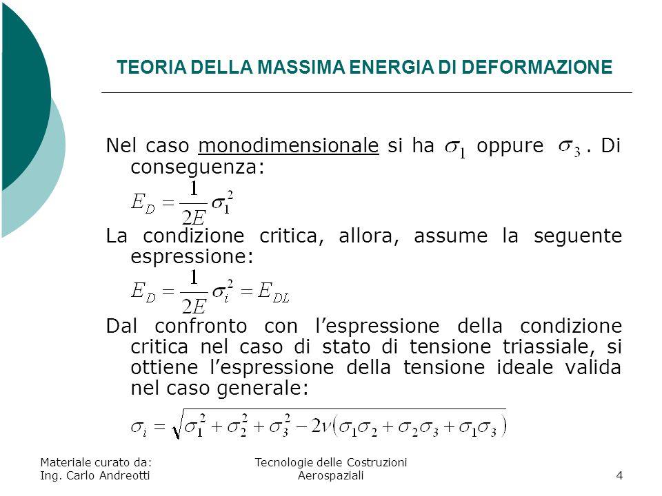 TEORIA DELLA MASSIMA ENERGIA DI DEFORMAZIONE