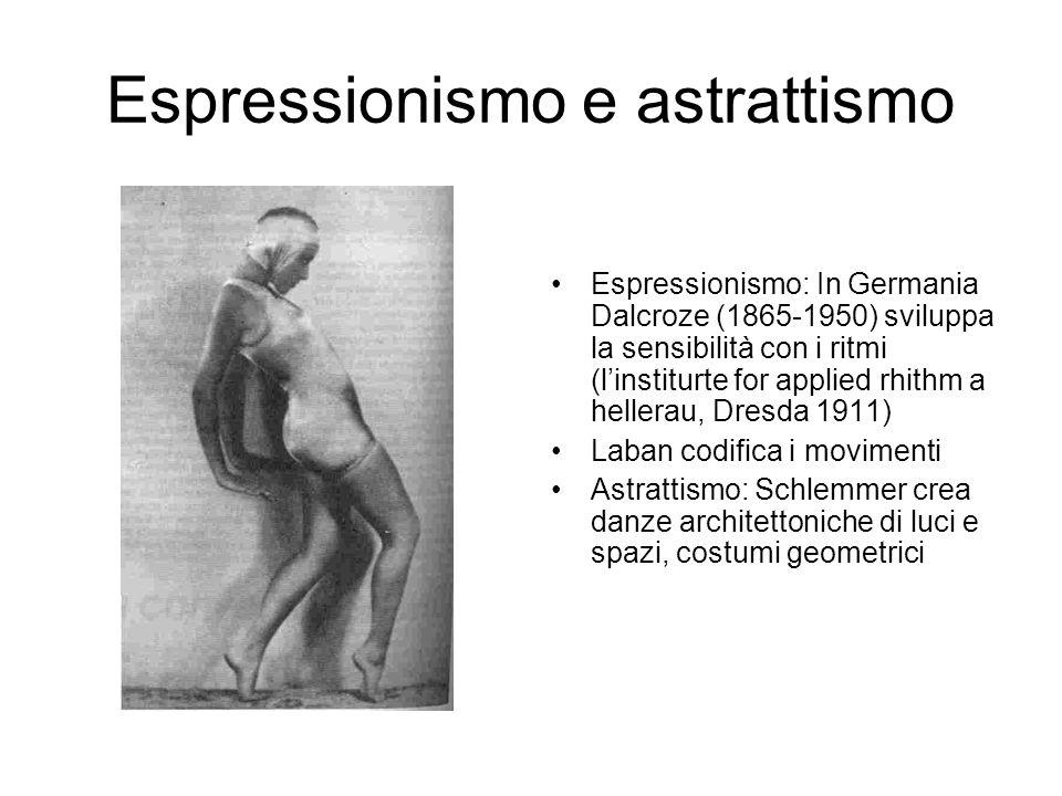 Espressionismo e astrattismo