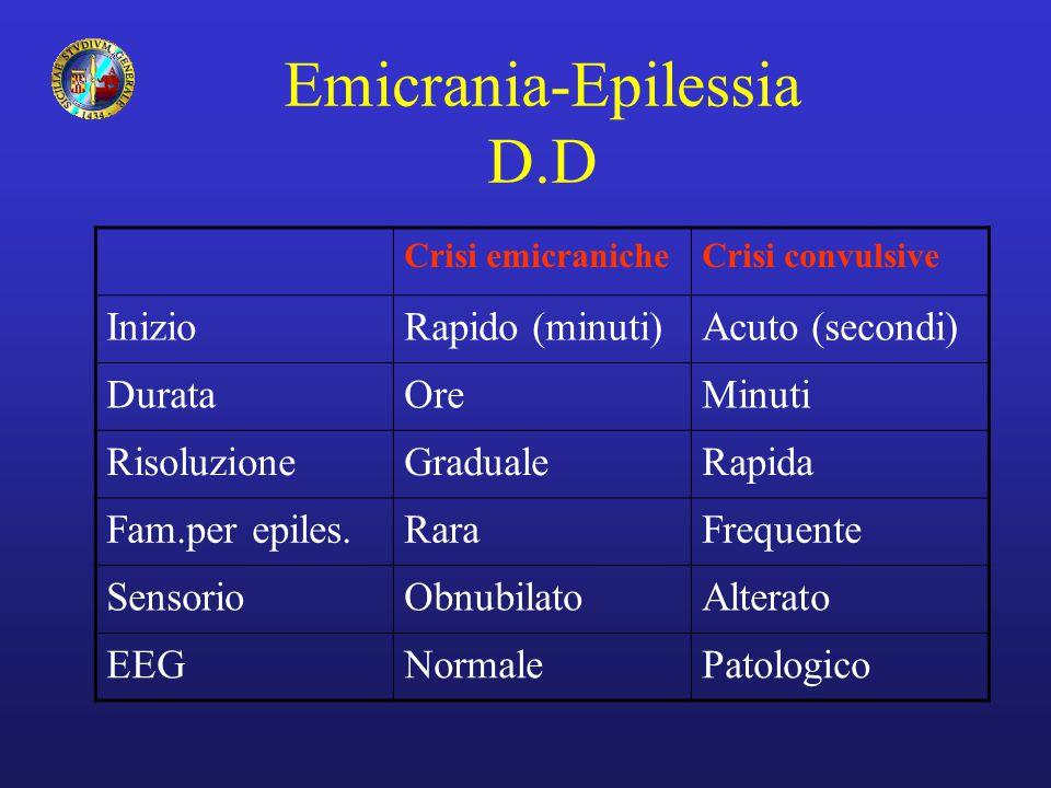 Emicrania-Epilessia D.D