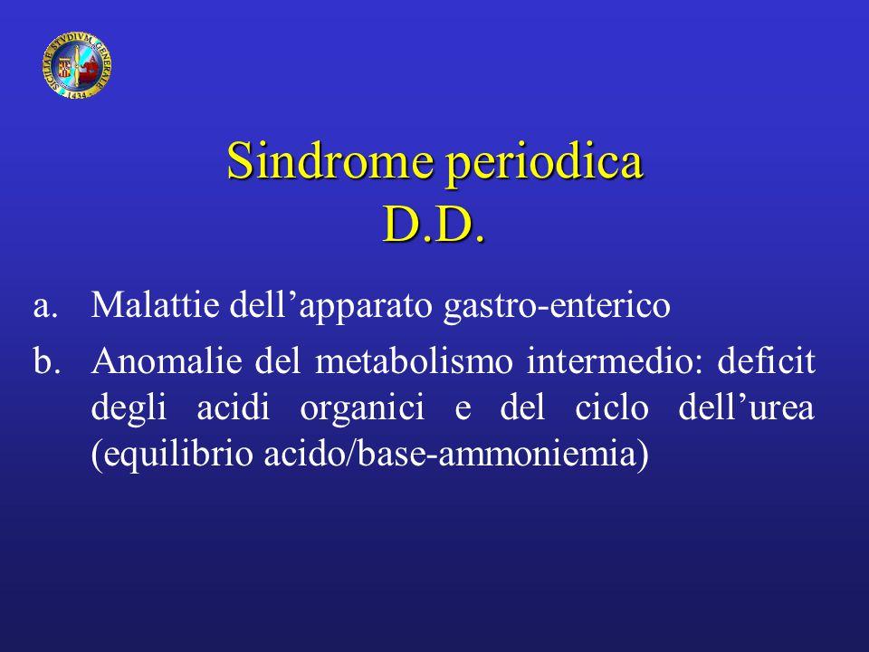 Sindrome periodica D.D. Malattie dell'apparato gastro-enterico