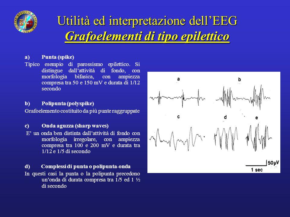 Utilità ed interpretazione dell'EEG Grafoelementi di tipo epilettico