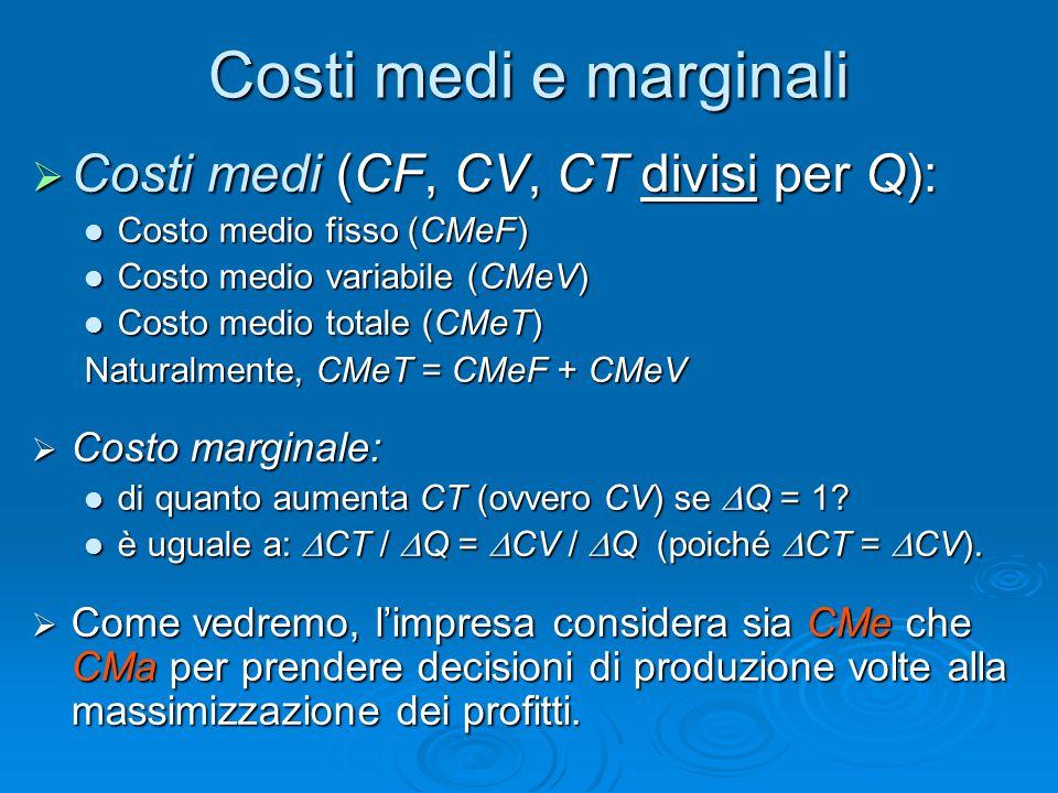 Costi medi e marginali Costi medi (CF, CV, CT divisi per Q):