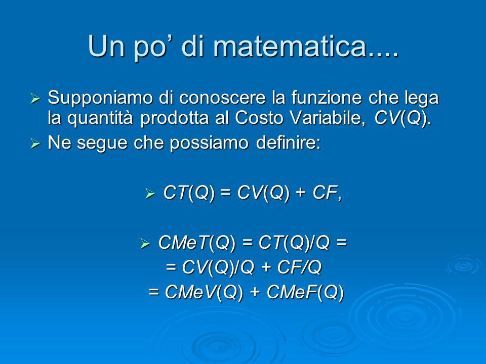 Un po' di matematica.... Supponiamo di conoscere la funzione che lega la quantità prodotta al Costo Variabile, CV(Q).