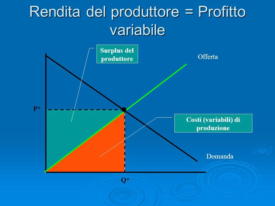 Surplus del produttore Costi (variabili) di produzione