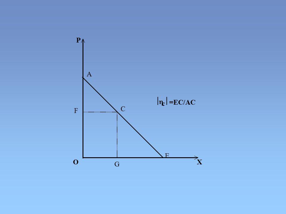 P A ½ h ½ c =EC/AC F C E O X G